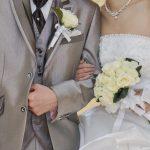 結婚式の招待客の優先度。親戚(親族)×友人、上司×友人1