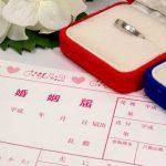 婚姻届だけじゃない!結婚の際に必要な手続き・届出とは